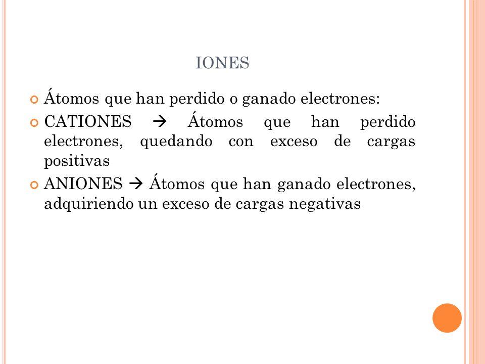 iones Átomos que han perdido o ganado electrones: