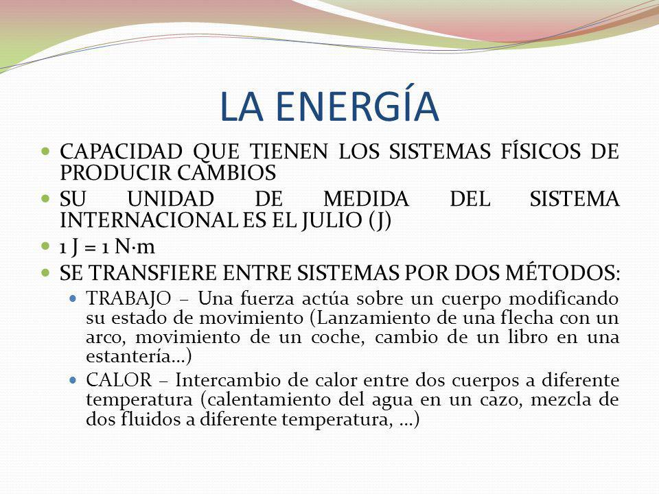 LA ENERGÍA CAPACIDAD QUE TIENEN LOS SISTEMAS FÍSICOS DE PRODUCIR CAMBIOS. SU UNIDAD DE MEDIDA DEL SISTEMA INTERNACIONAL ES EL JULIO (J)