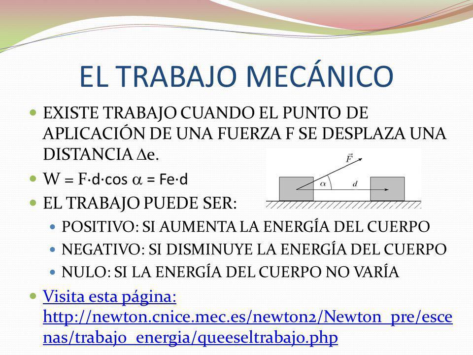 EL TRABAJO MECÁNICO EXISTE TRABAJO CUANDO EL PUNTO DE APLICACIÓN DE UNA FUERZA F SE DESPLAZA UNA DISTANCIA De.
