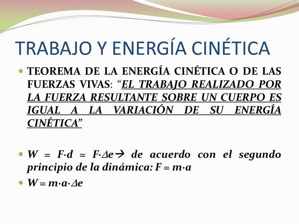 TRABAJO Y ENERGÍA CINÉTICA
