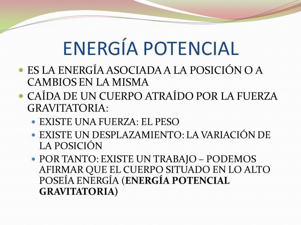 ENERGÍA POTENCIAL ES LA ENERGÍA ASOCIADA A LA POSICIÓN O A CAMBIOS EN LA MISMA. CAÍDA DE UN CUERPO ATRAÍDO POR LA FUERZA GRAVITATORIA: