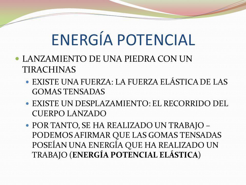 ENERGÍA POTENCIAL LANZAMIENTO DE UNA PIEDRA CON UN TIRACHINAS