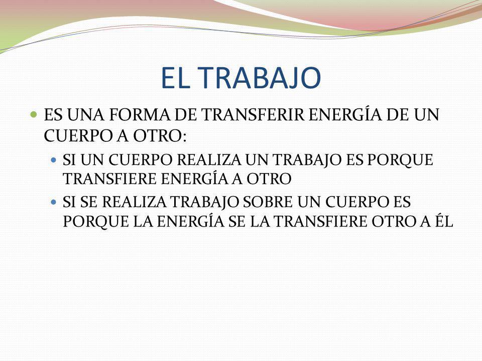 EL TRABAJO ES UNA FORMA DE TRANSFERIR ENERGÍA DE UN CUERPO A OTRO: