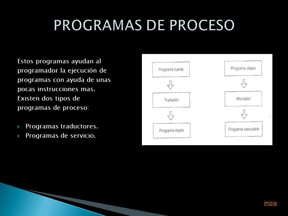 PROGRAMAS DE PROCESO Estos programas ayudan al