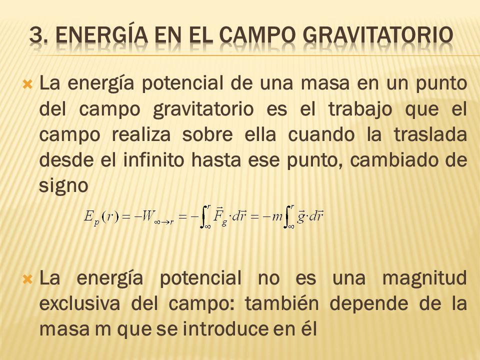 3. ENERGÍA EN EL CAMPO GRAVITATORIO