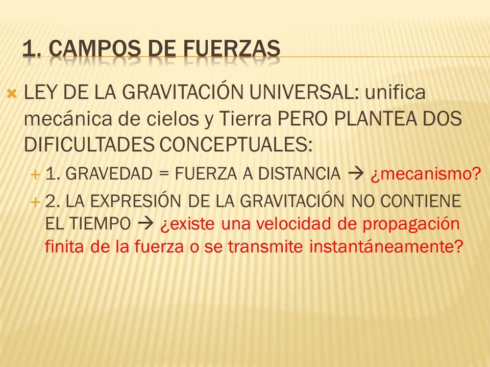 1. CAMPOS DE FUERZAS LEY DE LA GRAVITACIÓN UNIVERSAL: unifica mecánica de cielos y Tierra PERO PLANTEA DOS DIFICULTADES CONCEPTUALES: