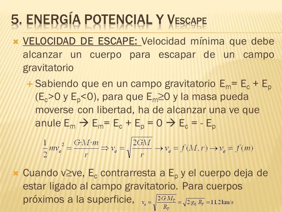 5. Energía potencial y vEscape