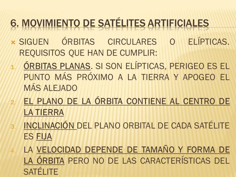 6. Movimiento de satélites artificiales