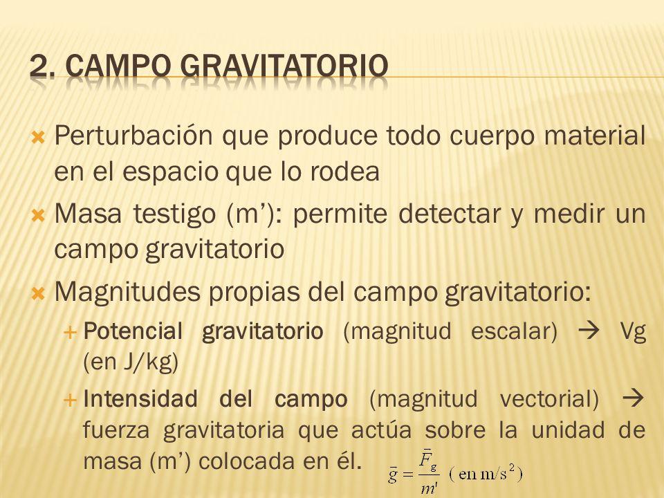 2. Campo gravitatorio Perturbación que produce todo cuerpo material en el espacio que lo rodea.