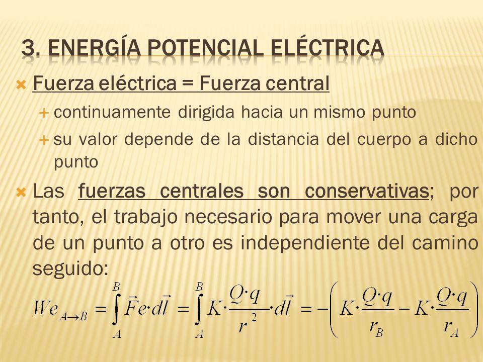 3. Energía potencial eléctrica