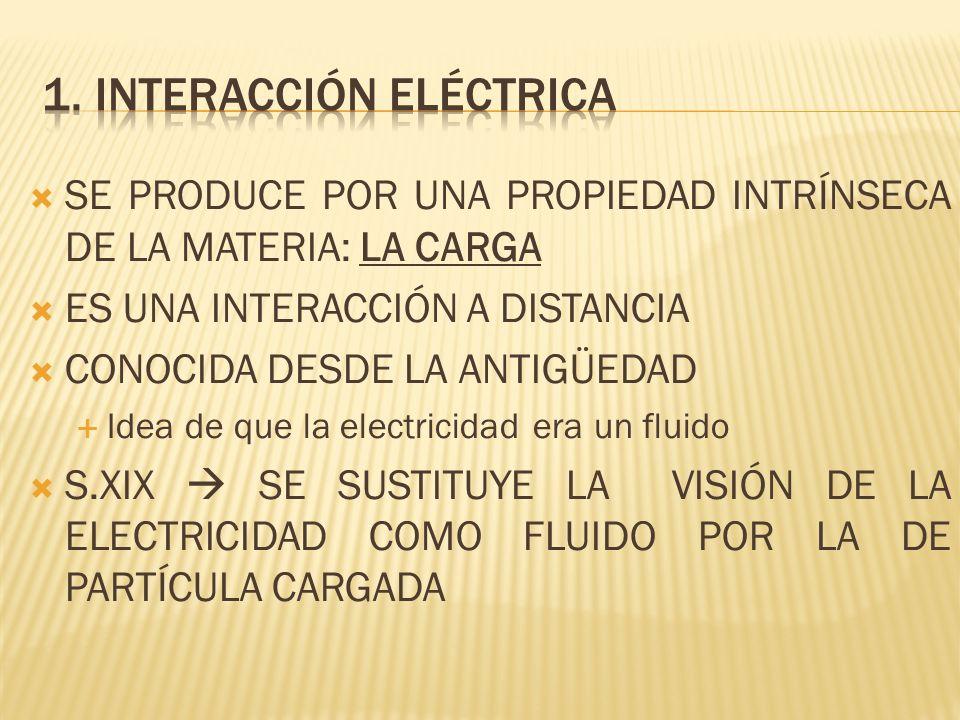 1. Interacción eléctrica