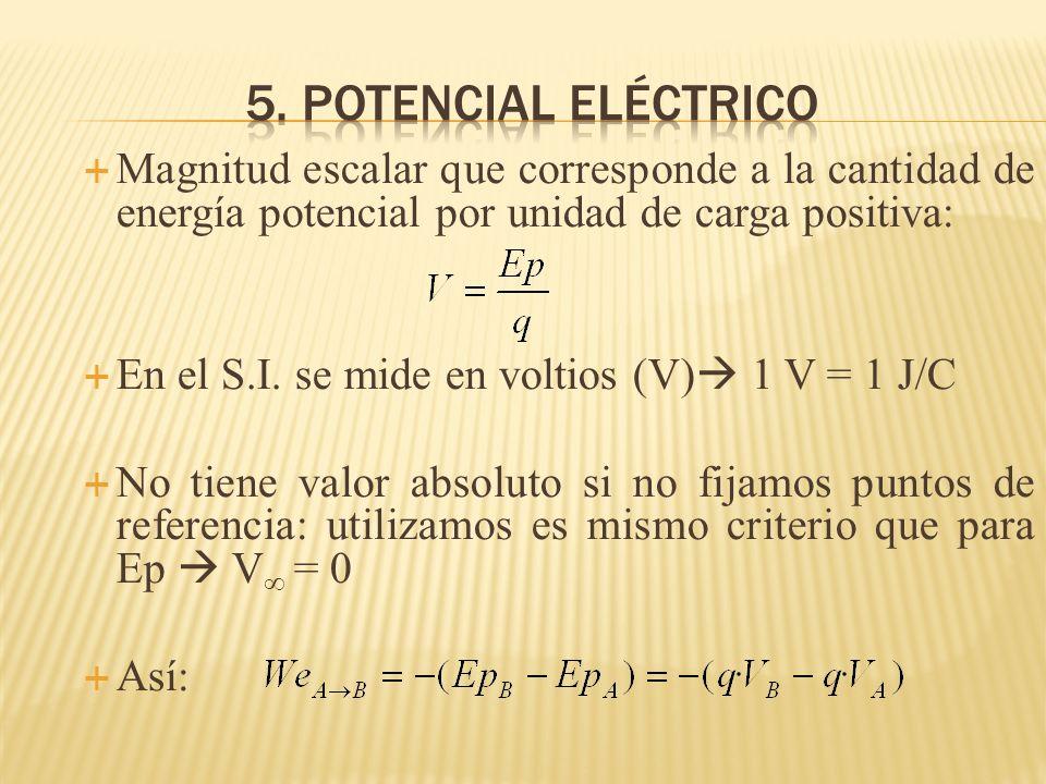 5. potencial eléctrico Magnitud escalar que corresponde a la cantidad de energía potencial por unidad de carga positiva: