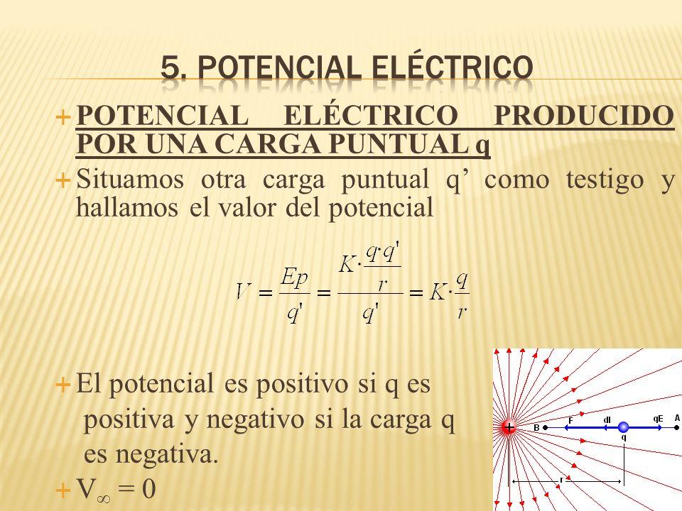 5. potencial eléctrico POTENCIAL ELÉCTRICO PRODUCIDO POR UNA CARGA PUNTUAL q.