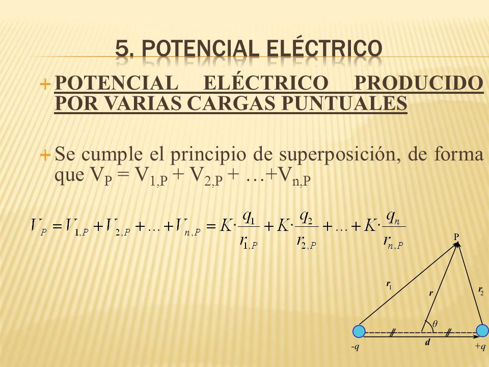 5. potencial eléctrico POTENCIAL ELÉCTRICO PRODUCIDO POR VARIAS CARGAS PUNTUALES.