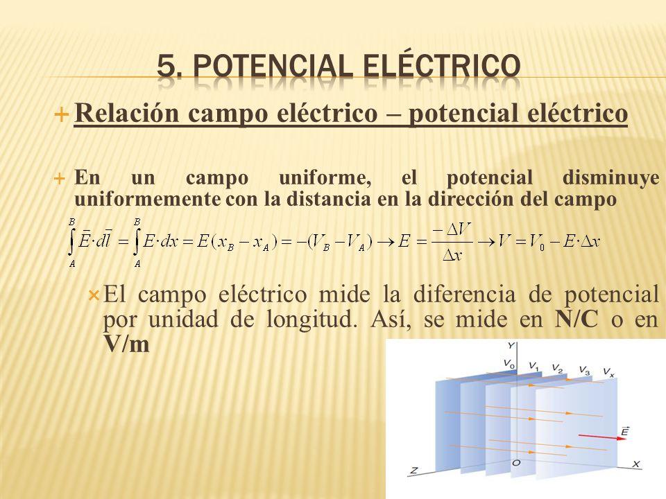 5. potencial eléctrico Relación campo eléctrico – potencial eléctrico