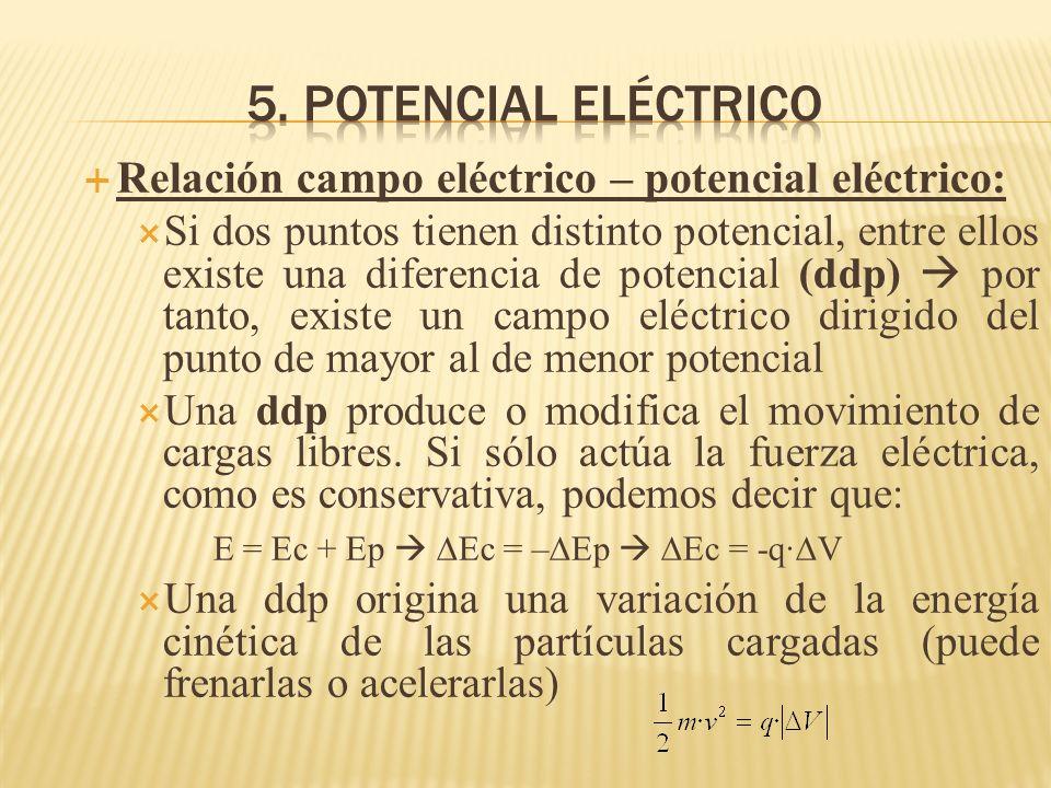 5. potencial eléctrico Relación campo eléctrico – potencial eléctrico: