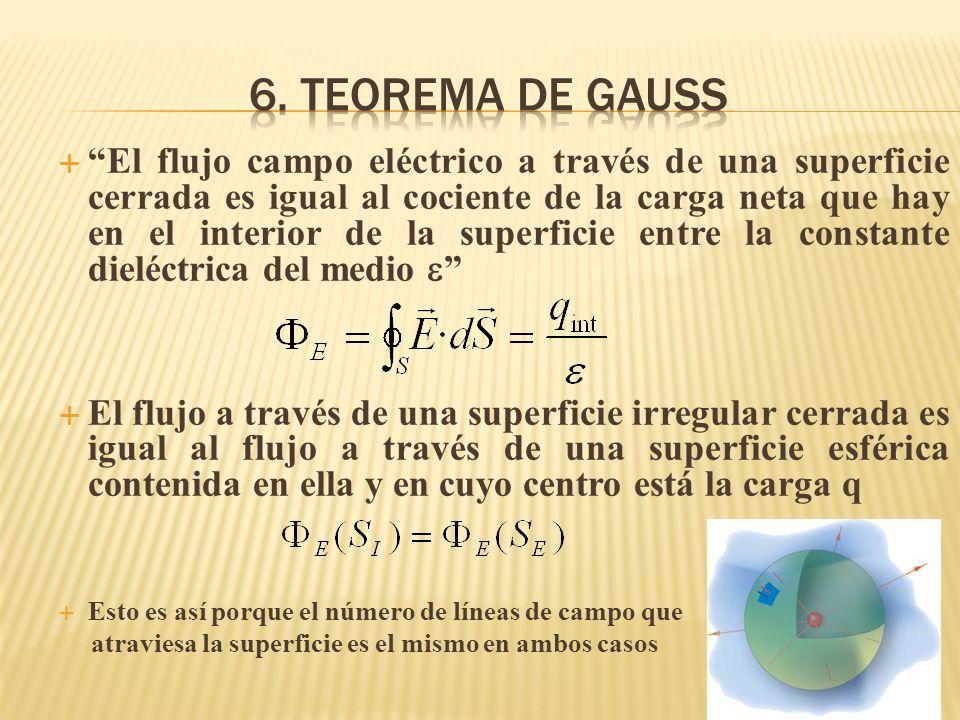 6. Teorema de gauss