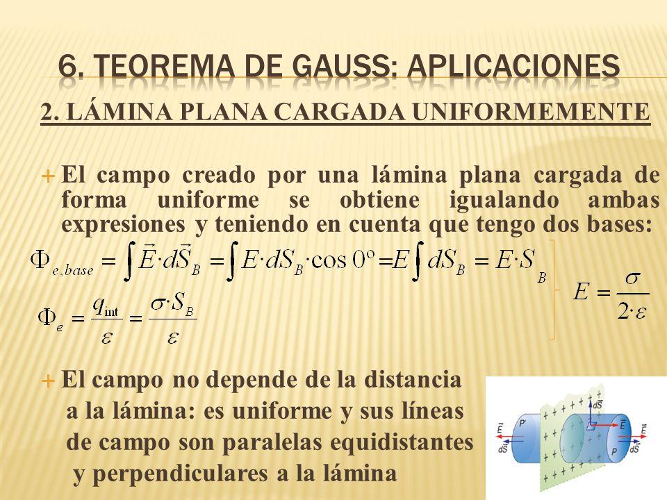 6. Teorema de gauss: APLICACIONES