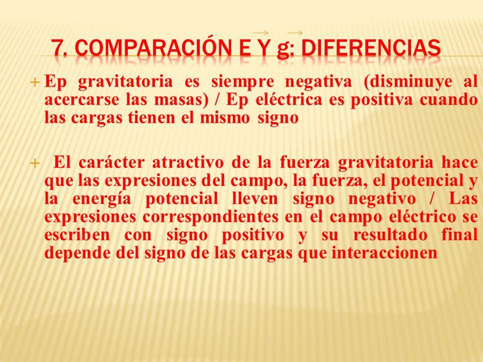 7. Comparación e y g: DIFERENCIAS