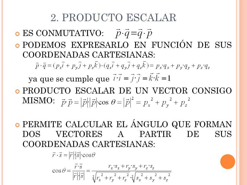 2. PRODUCTO ESCALAR ES CONMUTATIVO: