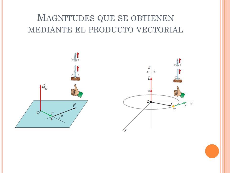 Magnitudes que se obtienen mediante el producto vectorial