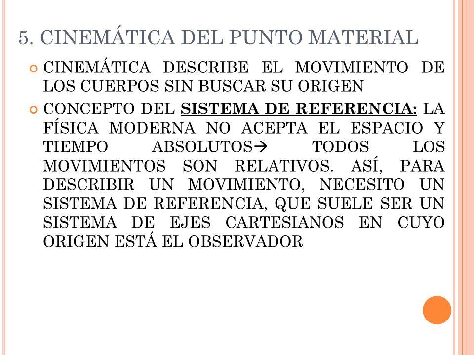 5. CINEMÁTICA DEL PUNTO MATERIAL