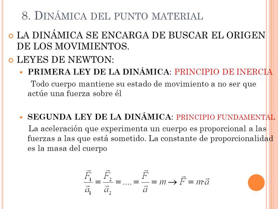 8. Dinámica del punto material