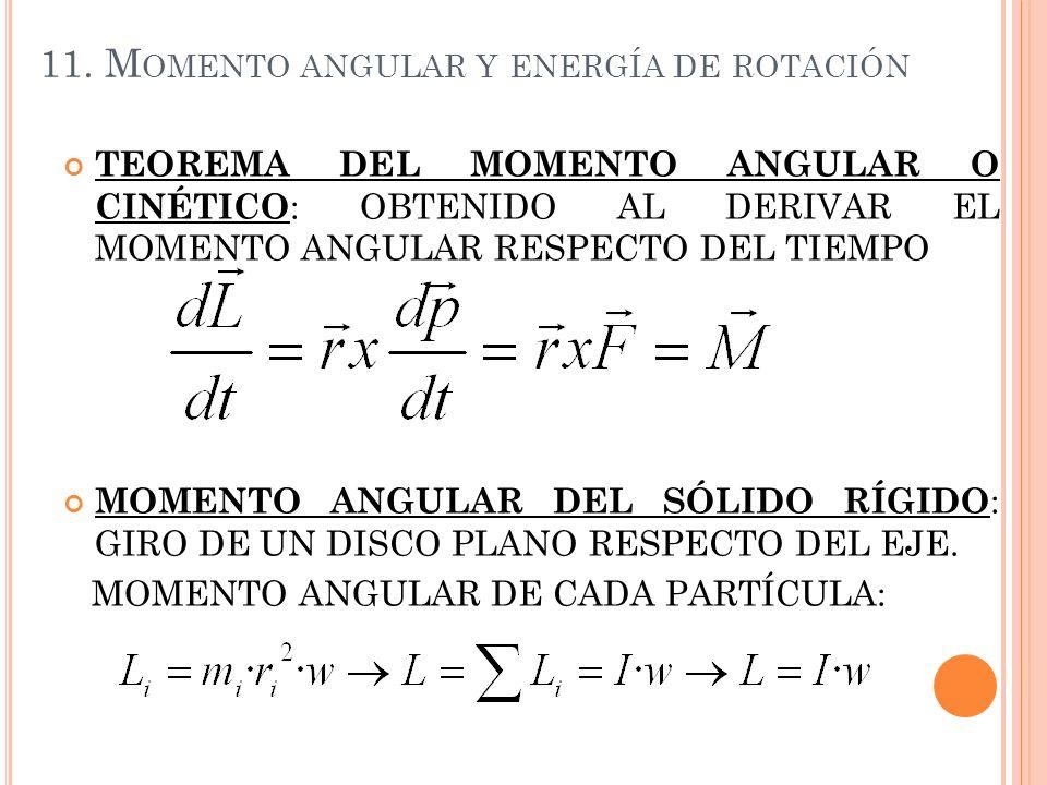 11. Momento angular y energía de rotación
