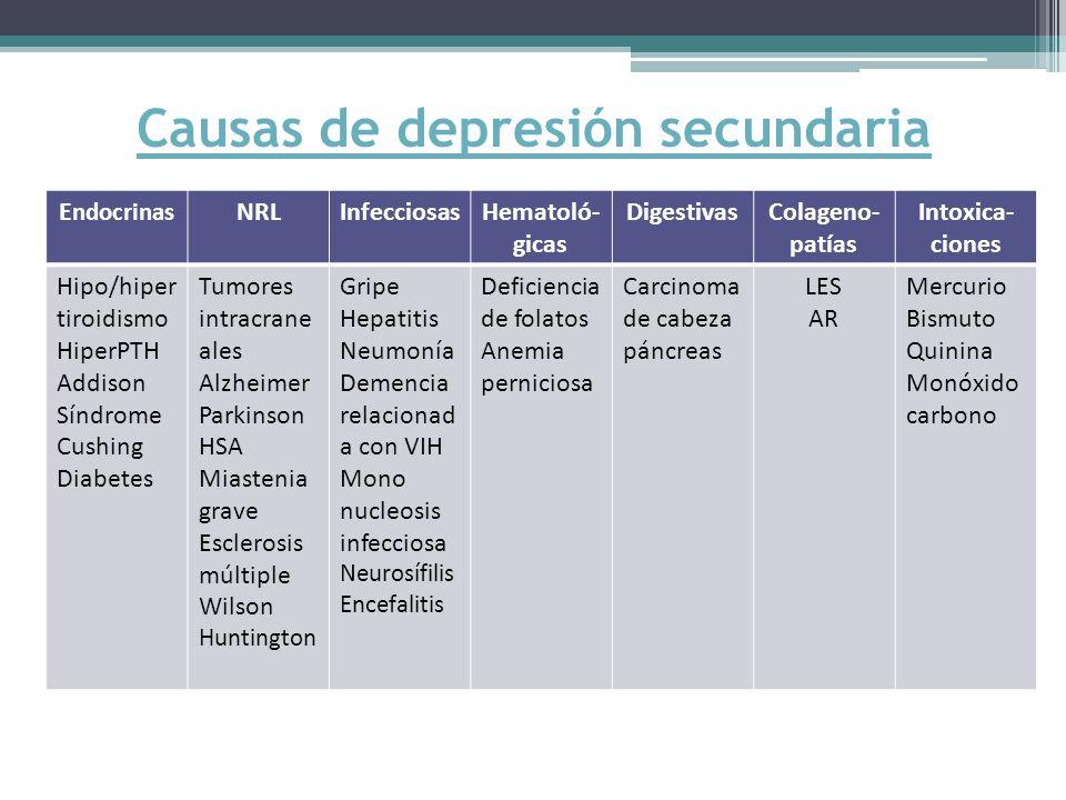 Causas de depresión secundaria