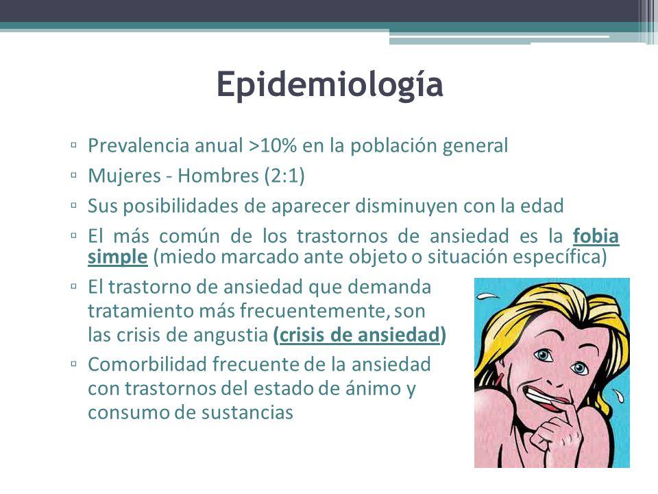 Epidemiología Prevalencia anual >10% en la población general