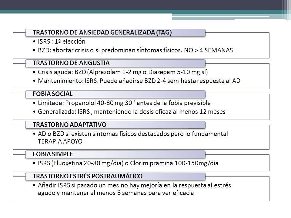 ISRS : 1ª elección BZD: abortar crisis o si predominan síntomas físicos. NO > 4 SEMANAS. TRASTORNO DE ANSIEDAD GENERALIZADA (TAG)