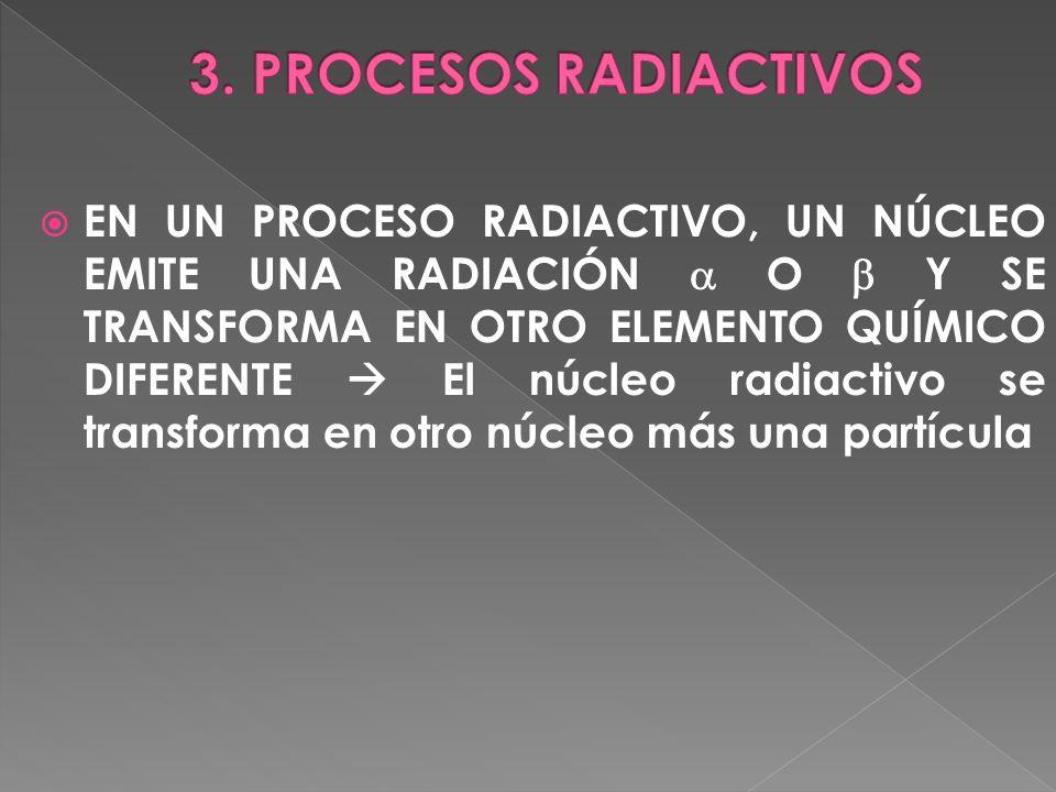 3. PROCESOS RADIACTIVOS