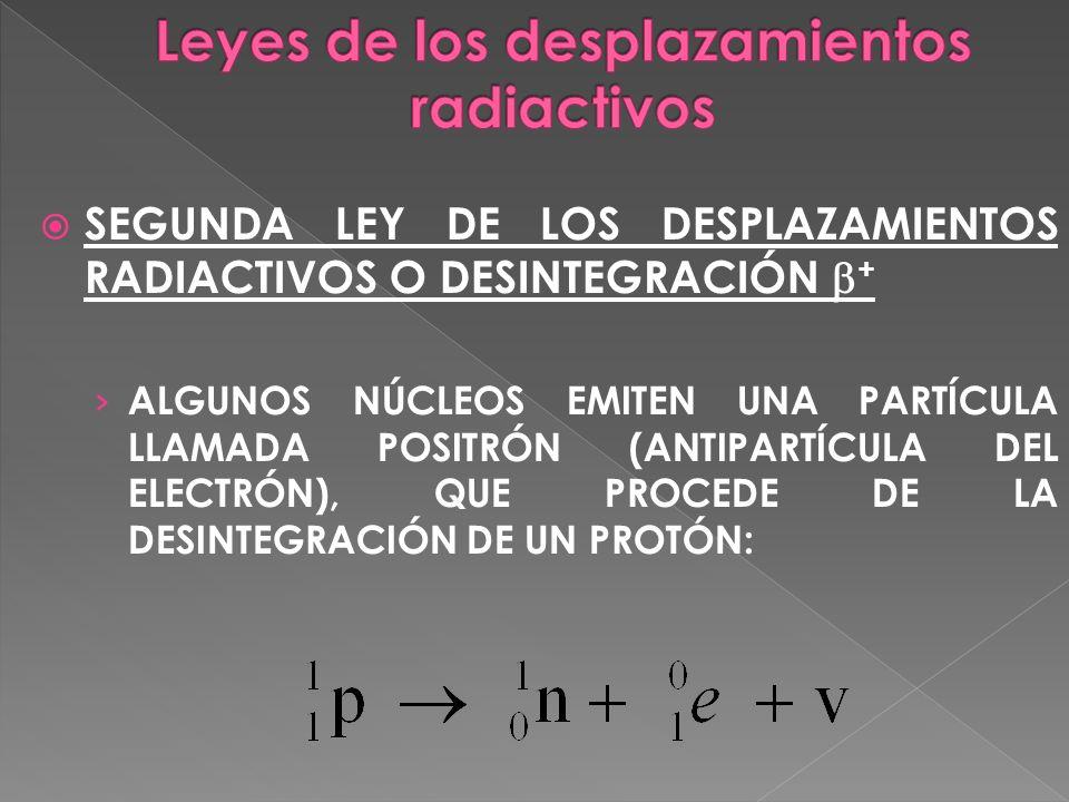 Leyes de los desplazamientos radiactivos