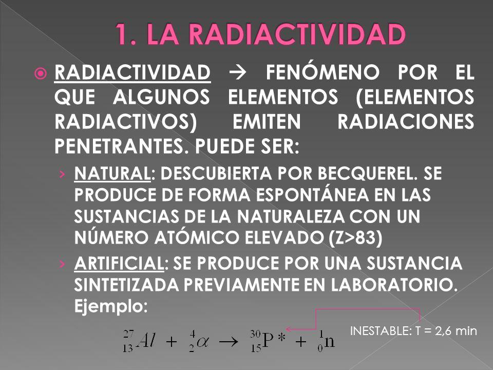 1. LA RADIACTIVIDAD RADIACTIVIDAD  FENÓMENO POR EL QUE ALGUNOS ELEMENTOS (ELEMENTOS RADIACTIVOS) EMITEN RADIACIONES PENETRANTES. PUEDE SER: