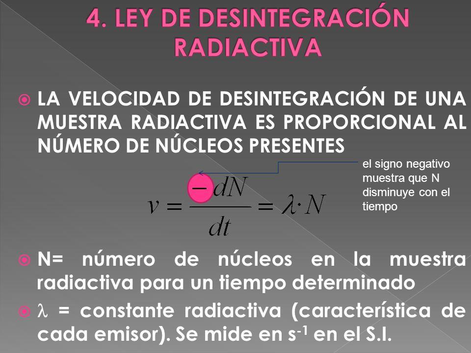 4. LEY DE DESINTEGRACIÓN RADIACTIVA