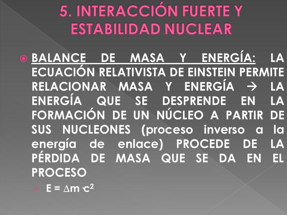 5. INTERACCIÓN FUERTE Y ESTABILIDAD NUCLEAR