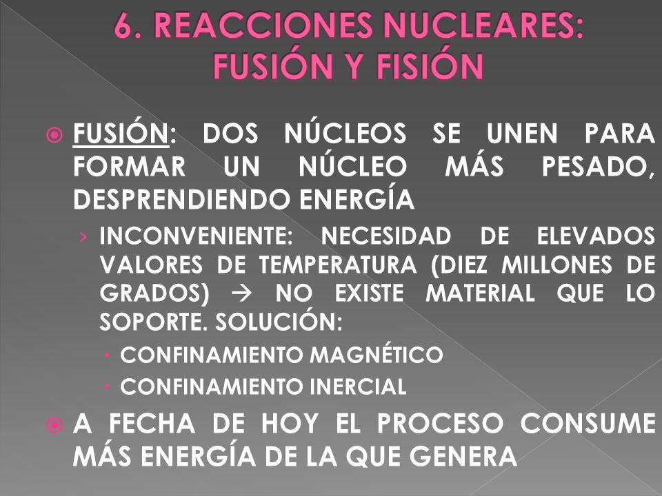 6. REACCIONES NUCLEARES: FUSIÓN Y FISIÓN