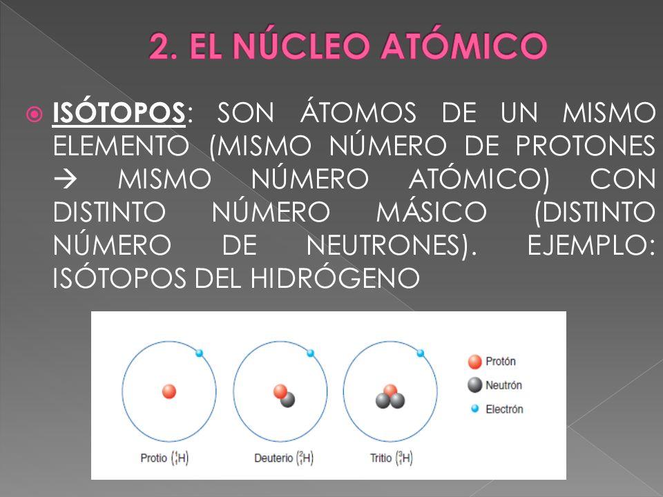 2. EL NÚCLEO ATÓMICO