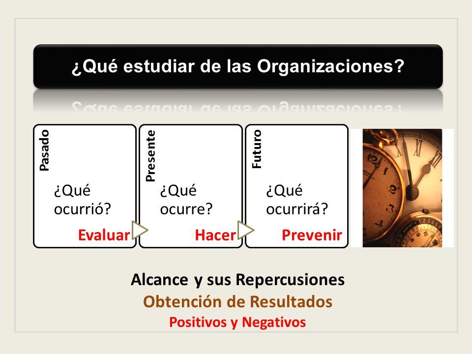 ¿Qué estudiar de las Organizaciones