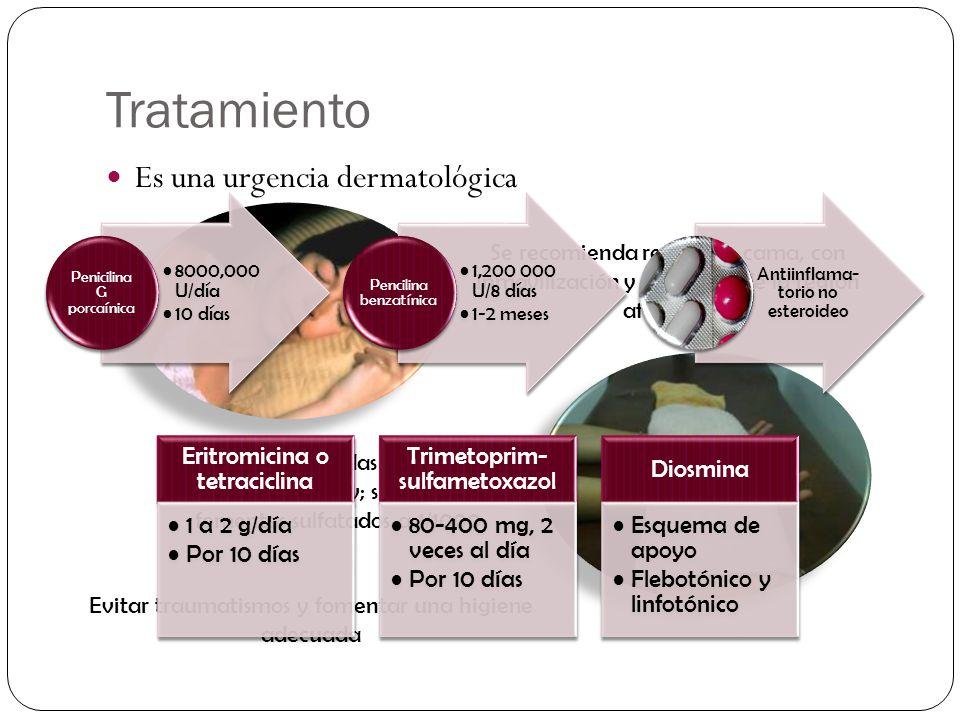 Tratamiento Es una urgencia dermatológica Eritromicina o tetraciclina