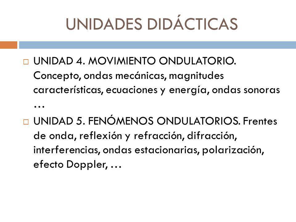 UNIDADES DIDÁCTICASUNIDAD 4. MOVIMIENTO ONDULATORIO. Concepto, ondas mecánicas, magnitudes características, ecuaciones y energía, ondas sonoras …