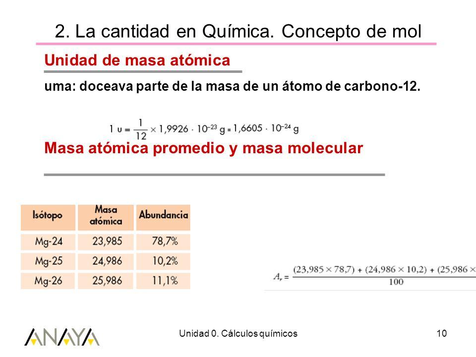 2. La cantidad en Química. Concepto de mol