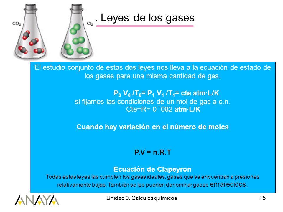 3. Leyes de los gases El estudio conjunto de estas dos leyes nos lleva a la ecuación de estado de los gases para una misma cantidad de gas.