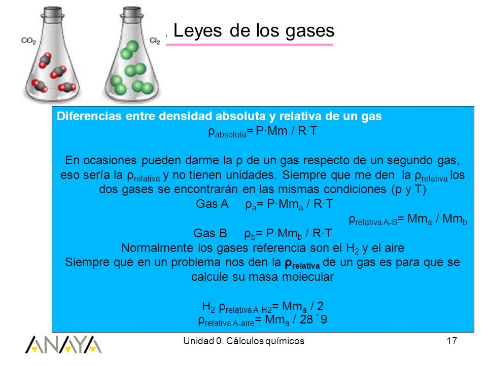 3. Leyes de los gases Diferencias entre densidad absoluta y relativa de un gas. ρabsoluta= P·Mm / R·T.