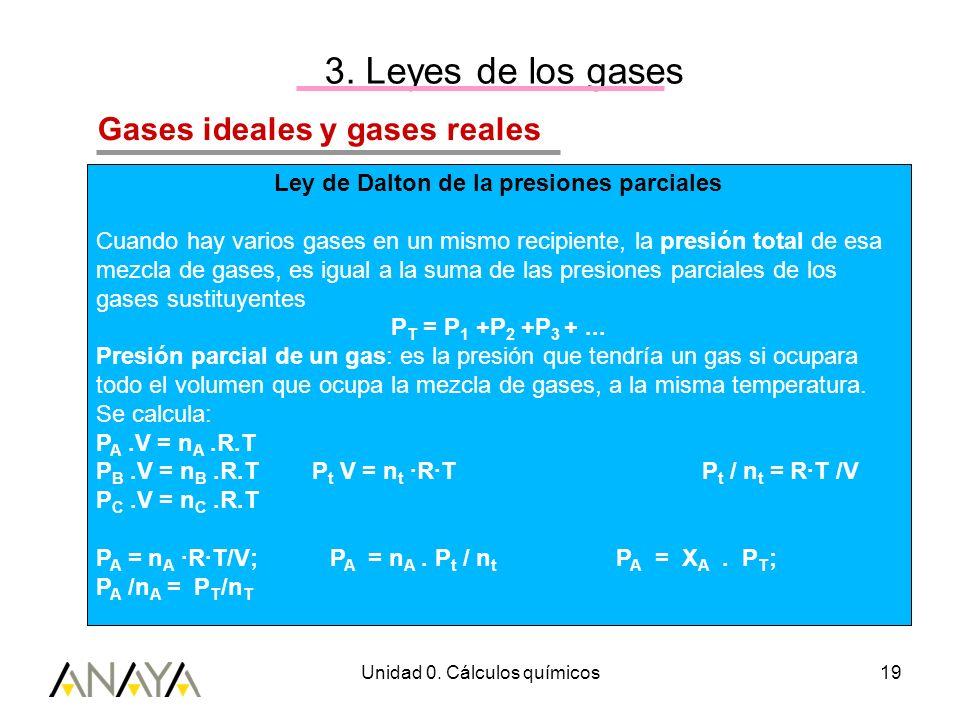 3. Leyes de los gases Gases ideales y gases reales