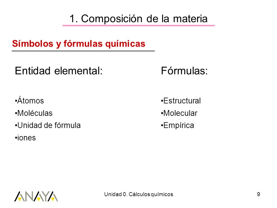 1. Composición de la materia