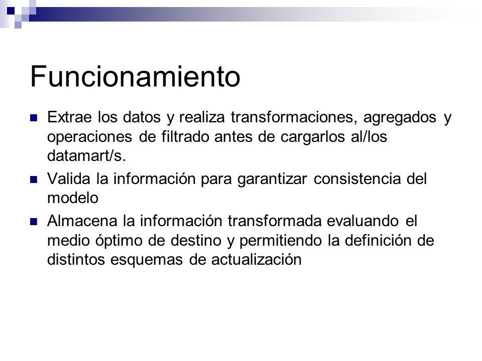 Funcionamiento Extrae los datos y realiza transformaciones, agregados y operaciones de filtrado antes de cargarlos al/los datamart/s.