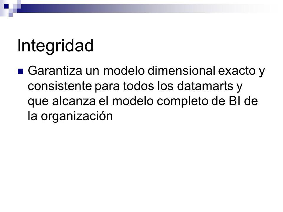 Integridad Garantiza un modelo dimensional exacto y consistente para todos los datamarts y que alcanza el modelo completo de BI de la organización.