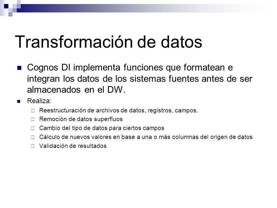 Transformación de datos