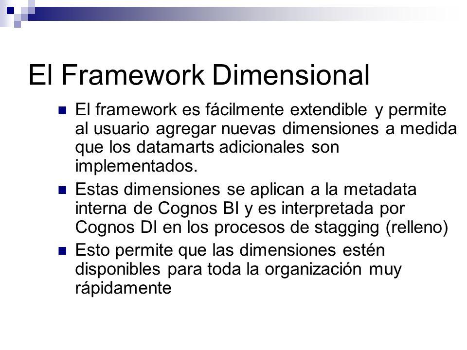 El Framework Dimensional